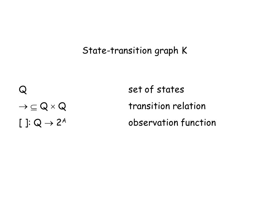 State-transition graph K Q set of states Q Q transition relation [ ]: Q 2 A observation function