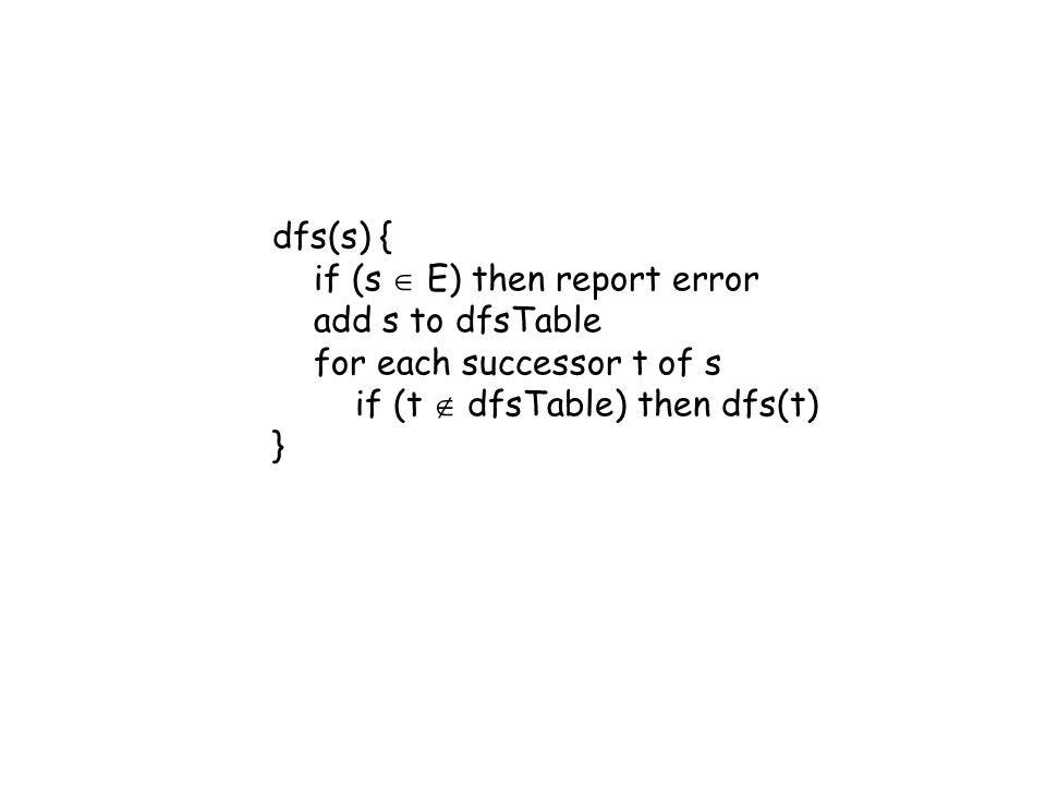 dfs(s) { if (s E) then report error add s to dfsTable for each successor t of s if (t dfsTable) then dfs(t) }