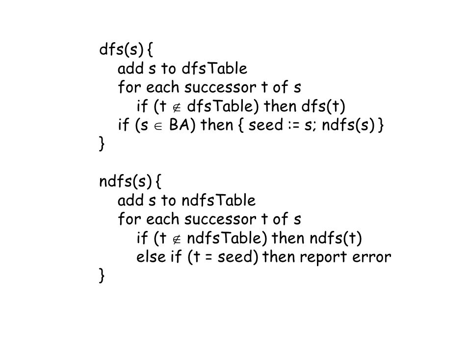 dfs(s) { add s to dfsTable for each successor t of s if (t dfsTable) then dfs(t) if (s BA) then { seed := s; ndfs(s) } } ndfs(s) { add s to ndfsTable for each successor t of s if (t ndfsTable) then ndfs(t) else if (t = seed) then report error }
