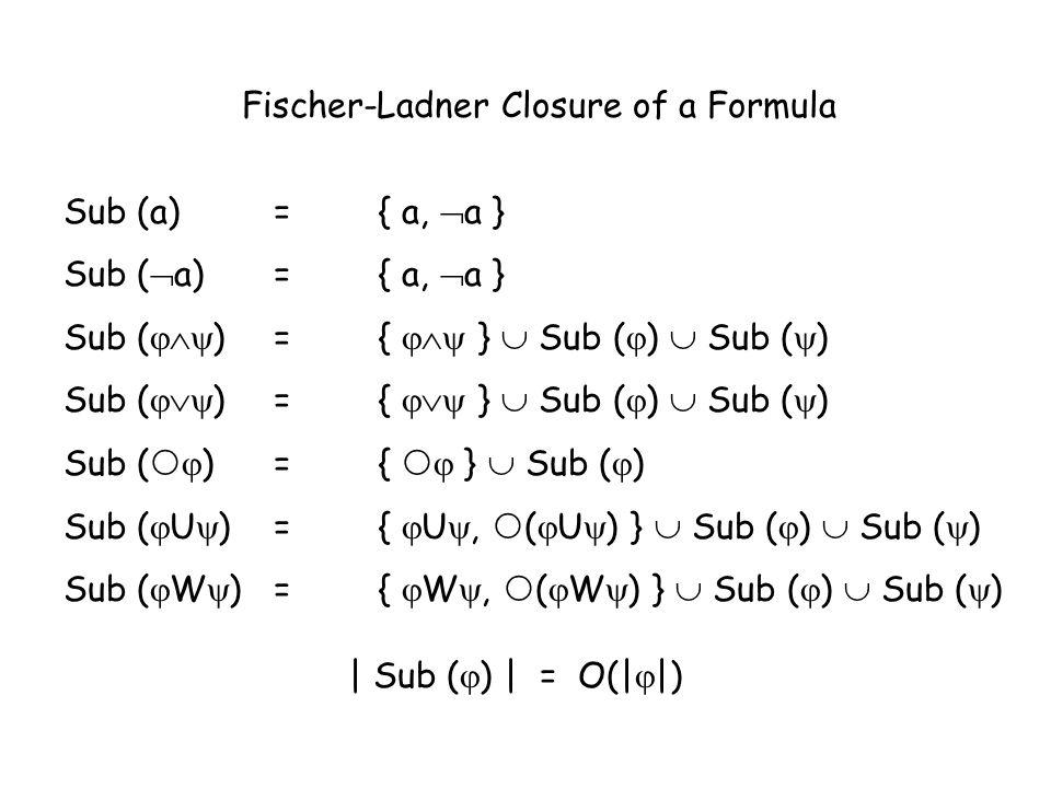 Fischer-Ladner Closure of a Formula Sub (a)= { a, a } Sub ( )={ } Sub ( ) Sub ( ) Sub ( )={ } Sub ( ) Sub ( U )={ U, ( U ) } Sub ( ) Sub ( ) Sub ( W )={ W, ( W ) } Sub ( ) Sub ( ) | Sub ( ) | = O(| |)