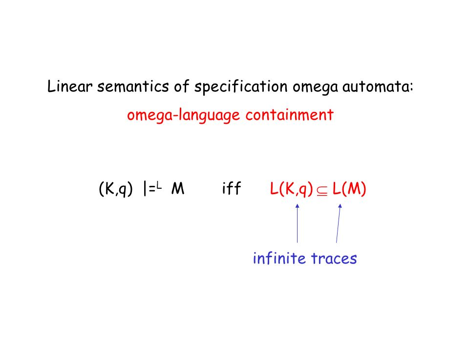 (K,q) |= L M iff L(K,q) L(M) Linear semantics of specification omega automata: omega-language containment infinite traces