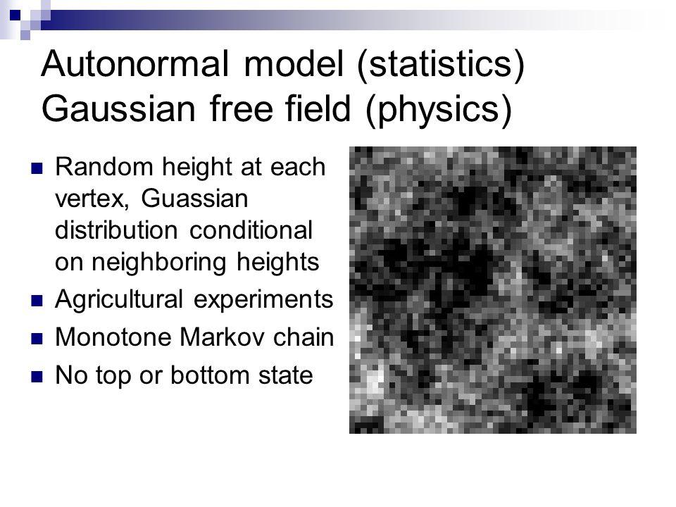 Autonormal model (statistics) Gaussian free field (physics) Random height at each vertex, Guassian distribution conditional on neighboring heights Agr