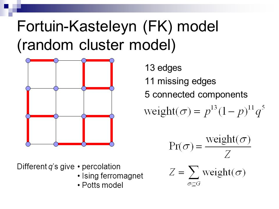 Fortuin-Kasteleyn (FK) model (random cluster model) 13 edges 11 missing edges 5 connected components Different qs give percolation Ising ferromagnet Potts model