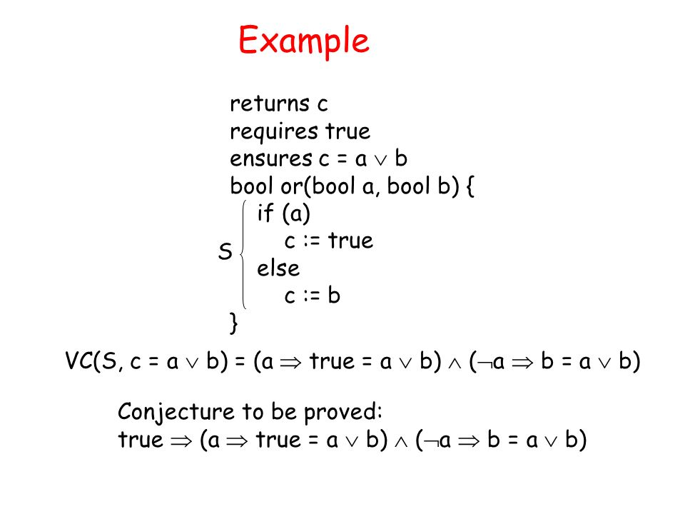 Example returns c requires true ensures c = a b bool or(bool a, bool b) { if (a) c := true else c := b } Conjecture to be proved: true (a true = a b) ( a b = a b) VC(S, c = a b) = (a true = a b) ( a b = a b) S
