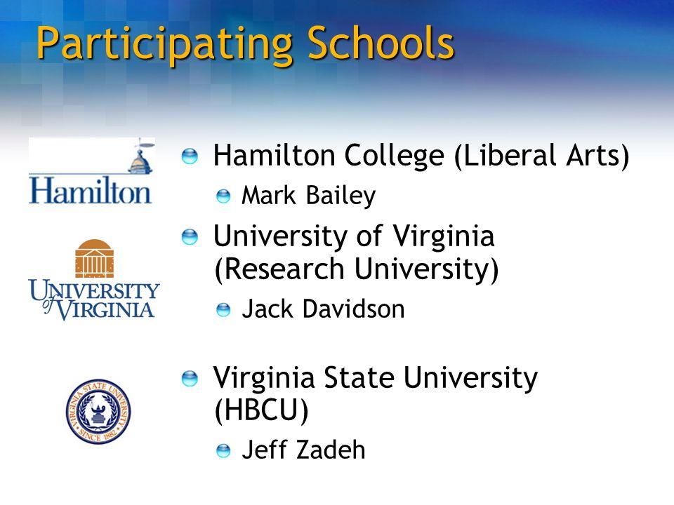 Participating Schools Hamilton College (Liberal Arts) Mark Bailey University of Virginia (Research University) Jack Davidson Virginia State University (HBCU) Jeff Zadeh