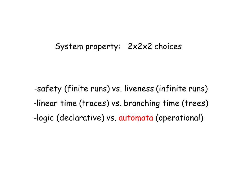 -safety (finite runs) vs. liveness (infinite runs) -linear time (traces) vs.