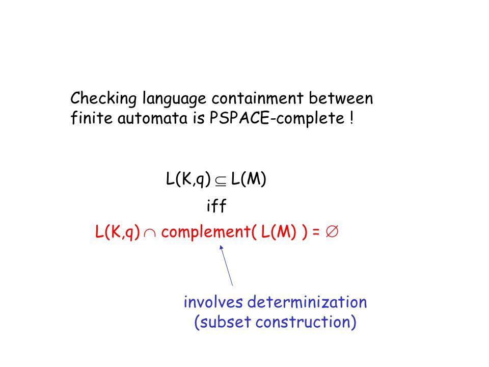 Checking language containment between finite automata is PSPACE-complete ! L(K,q) L(M) iff L(K,q) complement( L(M) ) = involves determinization (subse