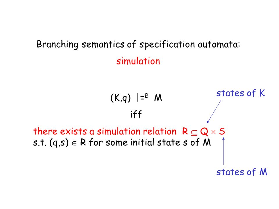 (K,q) |= B M iff there exists a simulation relation R Q S s.t.
