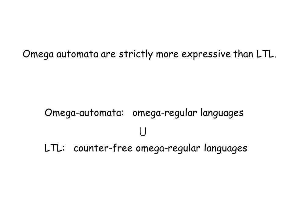 Omega automata are strictly more expressive than LTL. Omega-automata:omega-regular languages LTL: counter-free omega-regular languages