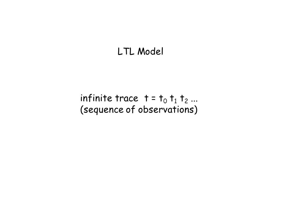 LTL Model infinite trace t = t 0 t 1 t 2... (sequence of observations)