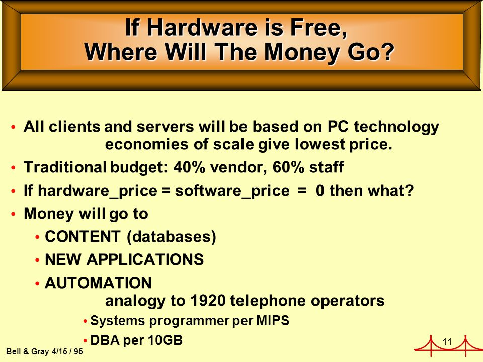 11 Bell & Gray 4/15 / 95 If Hardware is Free, Where Will The Money Go.
