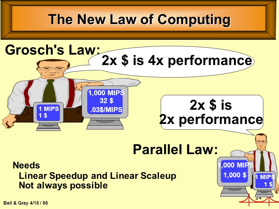 24 Bell & Gray 4/15 / 95 The New Law of Computing Grosch s Law: Parallel Law: Needs Linear Speedup and Linear Scaleup Not always possible 1 MIPS 1 $ 1,000 $ 1,000 MIPS 2x $ is 2x performance 1 MIPS 1 $ 1,000 MIPS 32 $.03$/MIPS 2x $ is 4x performance