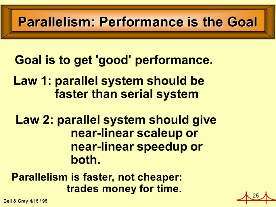 25 Bell & Gray 4/15 / 95 Parallelism: Performance is the Goal Goal is to get good performance.