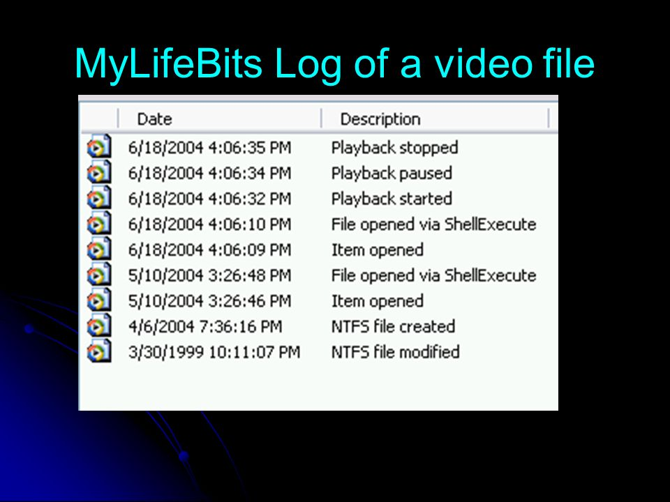 MyLifeBits Log of a video file