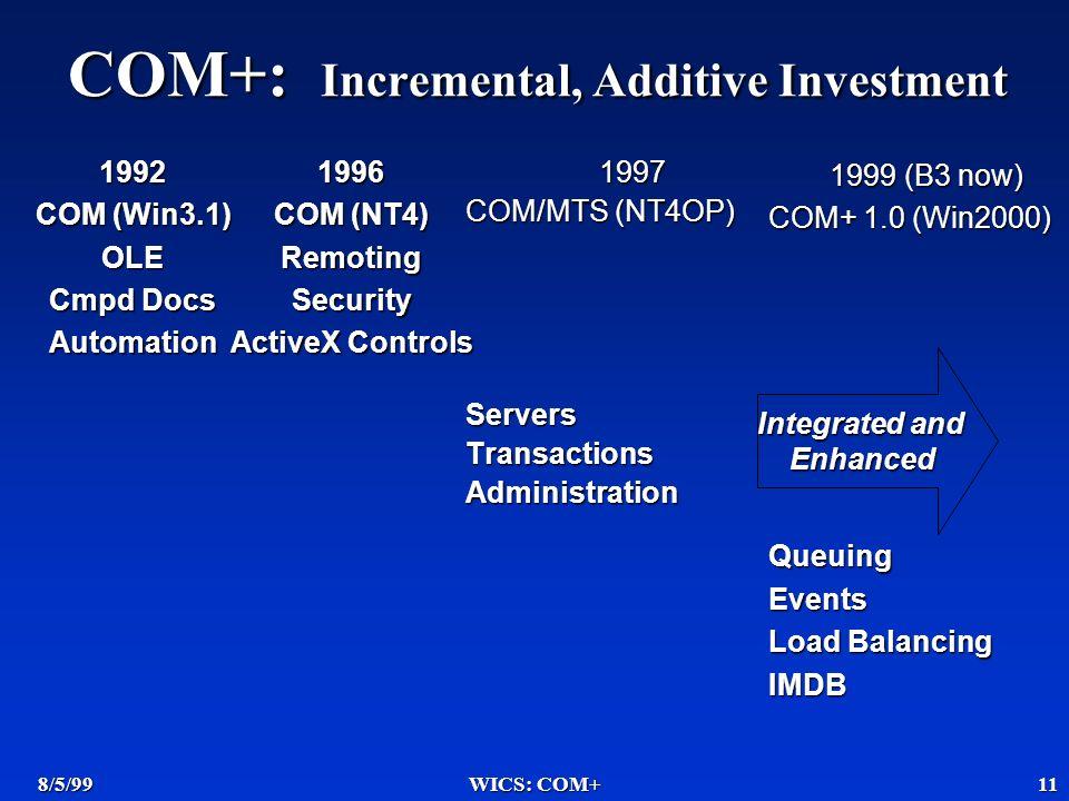 8/5/99WICS: COM+11 1997 COM/MTS (NT4OP) ServersTransactionsAdministration COM+: Incremental, Additive Investment 1996 COM (NT4) RemotingSecurity ActiveX Controls 1999 (B3 now) COM+ 1.0 (Win2000) QueuingEvents Load Balancing IMDB Integrated and Enhanced 1992 COM (Win3.1) OLE Cmpd Docs Automation