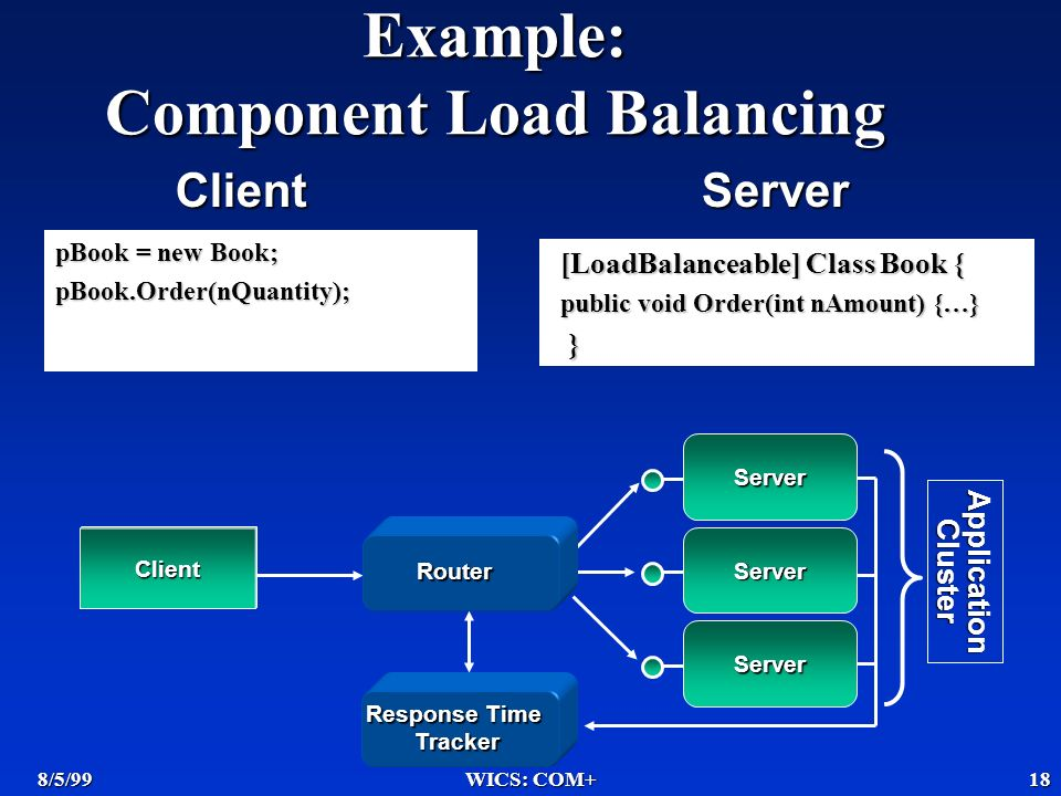 8/5/99WICS: COM+18 Example: Component Load Balancing Client Server Router Server Server Response Time Tracker Tracker ApplicationCluster pBook = new Book; pBook.Order(nQuantity); [LoadBalanceable] Class Book { public void Order(int nAmount) {…} } ClientServer