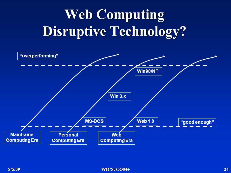 8/5/99WICS: COM+24 Web Computing Disruptive Technology.