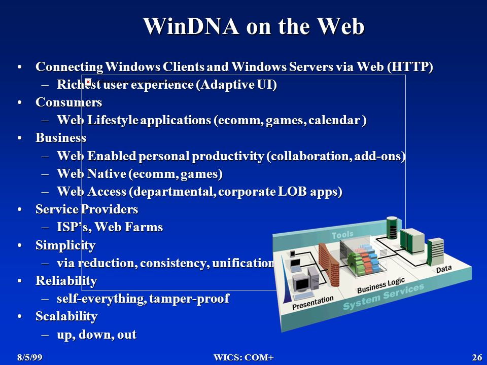 8/5/99WICS: COM+26 WinDNA on the Web Connecting Windows Clients and Windows Servers via Web (HTTP)Connecting Windows Clients and Windows Servers via Web (HTTP) –Richest user experience (Adaptive UI) ConsumersConsumers –Web Lifestyle applications (ecomm, games, calendar ) BusinessBusiness –Web Enabled personal productivity (collaboration, add-ons) –Web Native (ecomm, games) –Web Access (departmental, corporate LOB apps) Service ProvidersService Providers –ISPs, Web Farms SimplicitySimplicity –via reduction, consistency, unification ReliabilityReliability –self-everything, tamper-proof ScalabilityScalability –up, down, out