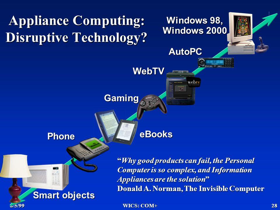 8/5/99WICS: COM+28 Phone eBooks Gaming WebTV AutoPC Windows 98, Windows 2000 Smart objects Appliance Computing: Disruptive Technology.