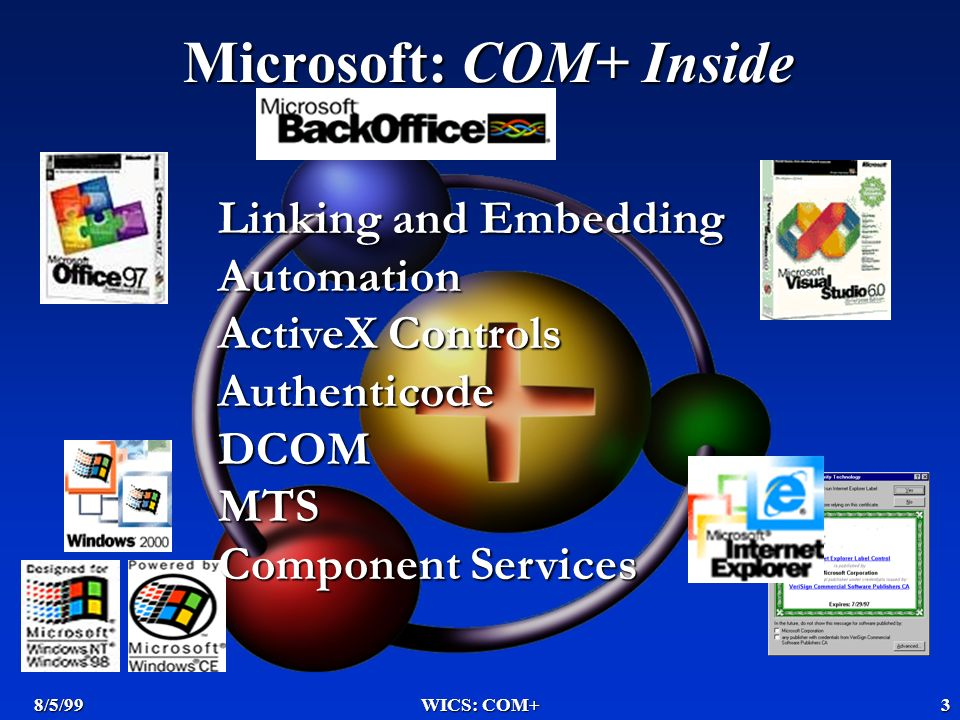 8/5/99WICS: COM+3 Microsoft: COM+ Inside Linking and Embedding Automation ActiveX Controls AuthenticodeDCOMMTS Component Services