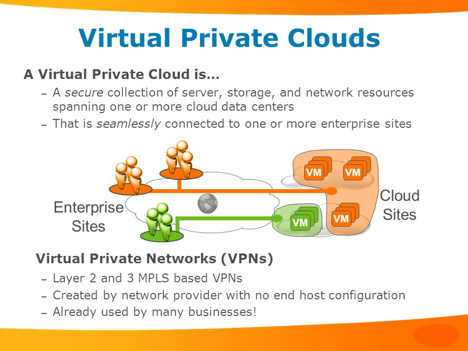 Virtual Private Clouds A Virtual Private Cloud is… – A secure collection of server, storage, and network resources spanning one or more cloud data cen