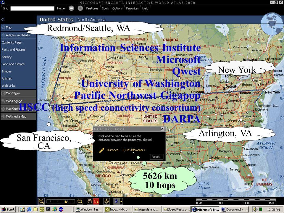 Redmond/Seattle, WA San Francisco, CA New York Arlington, VA 5626 km 10 hops Information Sciences Institute MicrosoftQwest University of Washington Pacific Northwest Gigapop HSCC (high speed connectivity consortium) DARPA