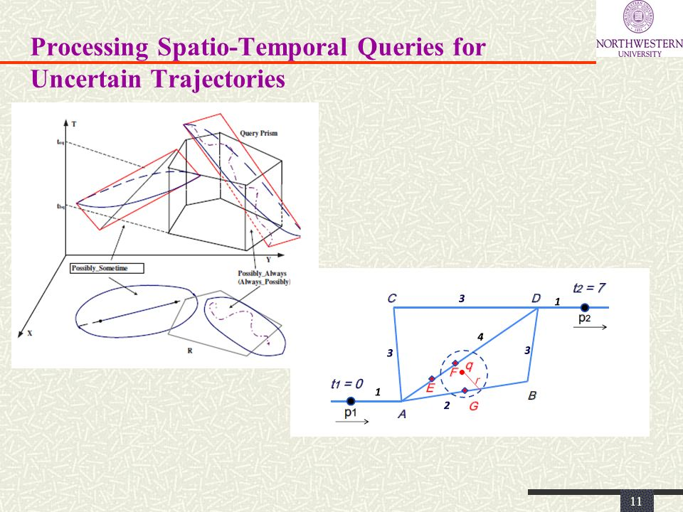 Processing Spatio-Temporal Queries for Uncertain Trajectories 11