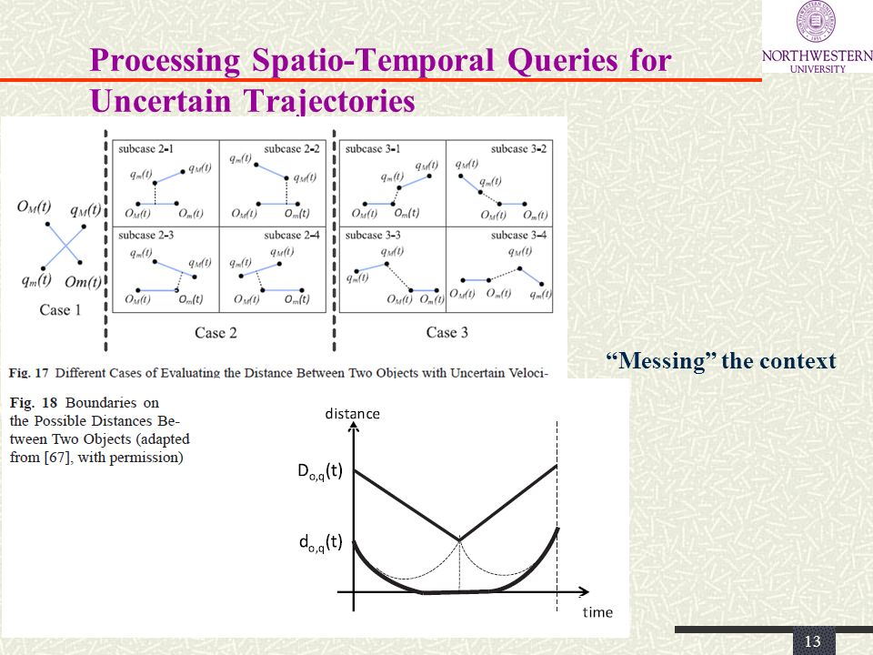 Processing Spatio-Temporal Queries for Uncertain Trajectories 13 Messing the context