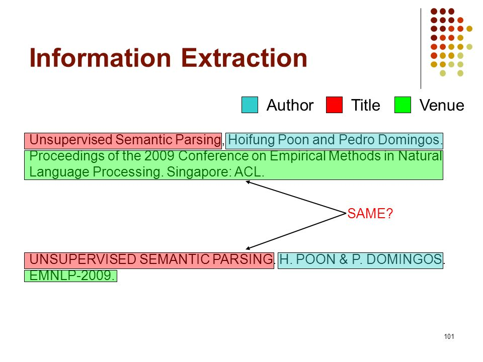 101 UNSUPERVISED SEMANTIC PARSING. H. POON & P. DOMINGOS. EMNLP-2009. Unsupervised Semantic Parsing, Hoifung Poon and Pedro Domingos. Proceedings of t