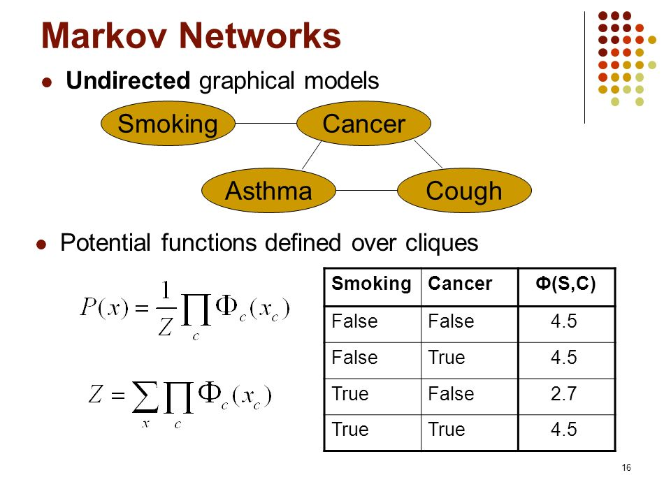 16 Markov Networks Undirected graphical models Cancer CoughAsthma Smoking Potential functions defined over cliques SmokingCancer Ф(S,C) False 4.5 Fals