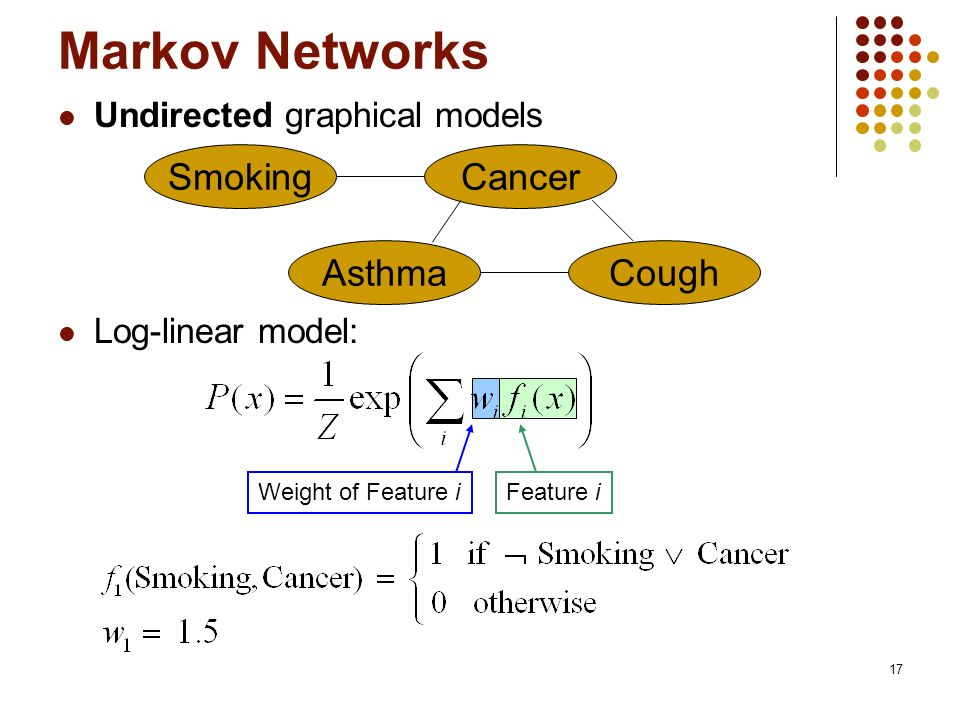 17 Markov Networks Undirected graphical models Log-linear model: Weight of Feature iFeature i Cancer CoughAsthma Smoking