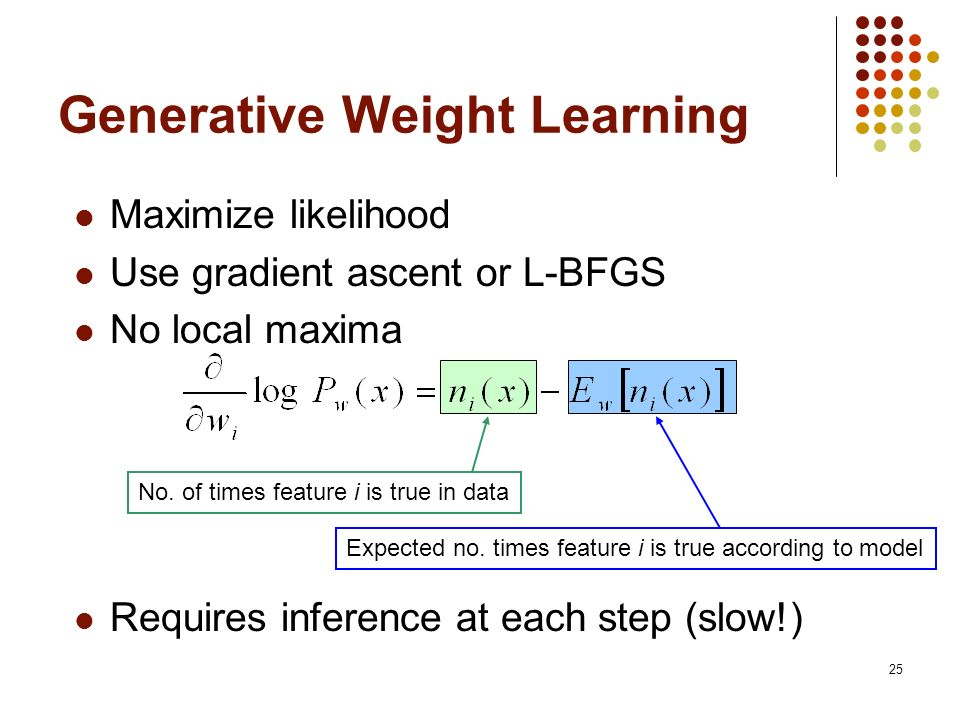 25 Generative Weight Learning Maximize likelihood Use gradient ascent or L-BFGS No local maxima Requires inference at each step (slow!) No. of times f