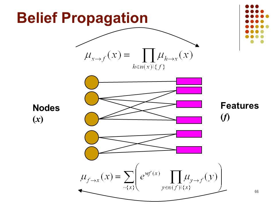 66 Belief Propagation Nodes (x) Features (f)