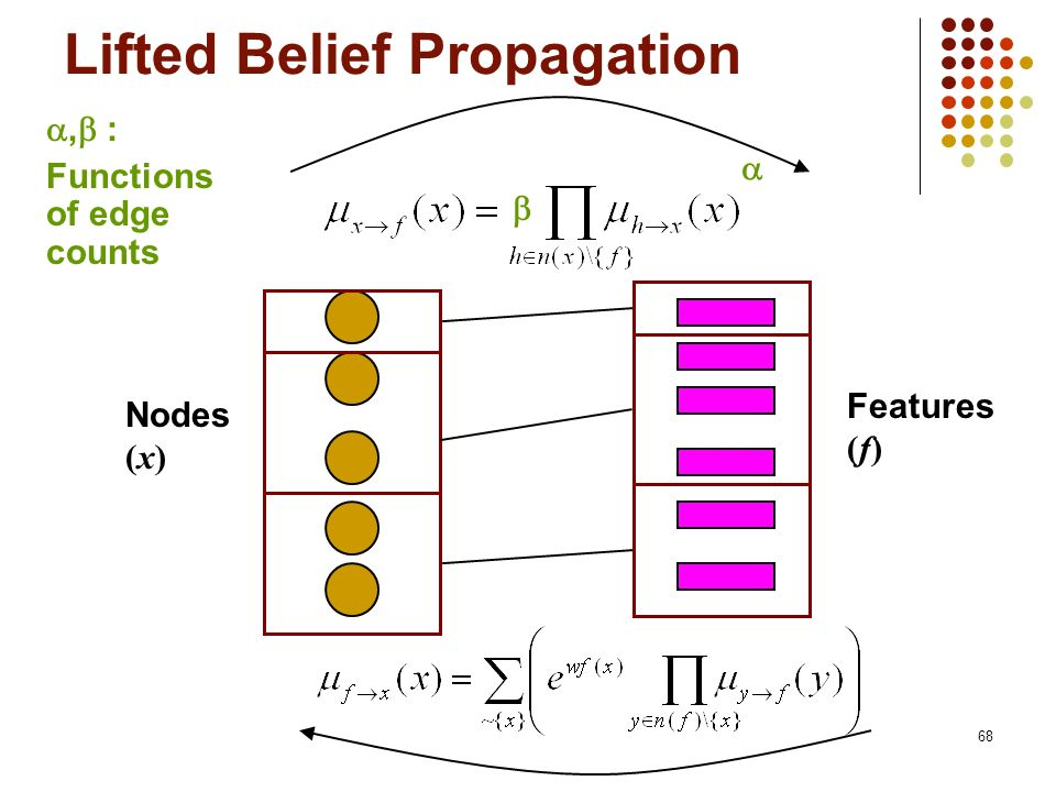68 Lifted Belief Propagation, : Functions of edge counts Nodes (x) Features (f)