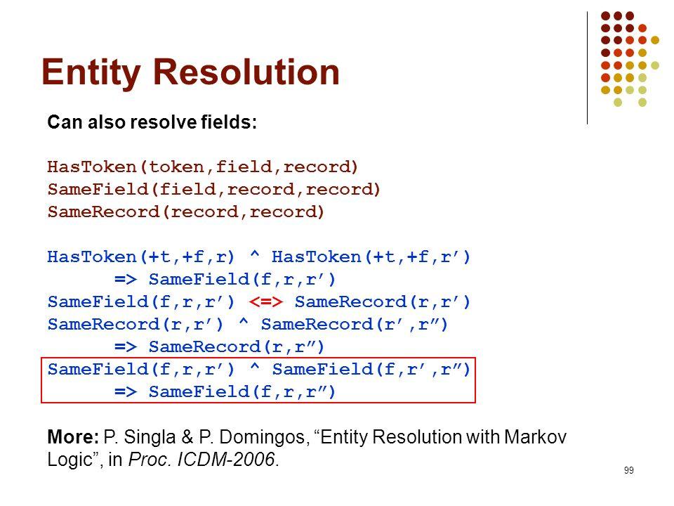 99 Can also resolve fields: HasToken(token,field,record) SameField(field,record,record) SameRecord(record,record) HasToken(+t,+f,r) ^ HasToken(+t,+f,r