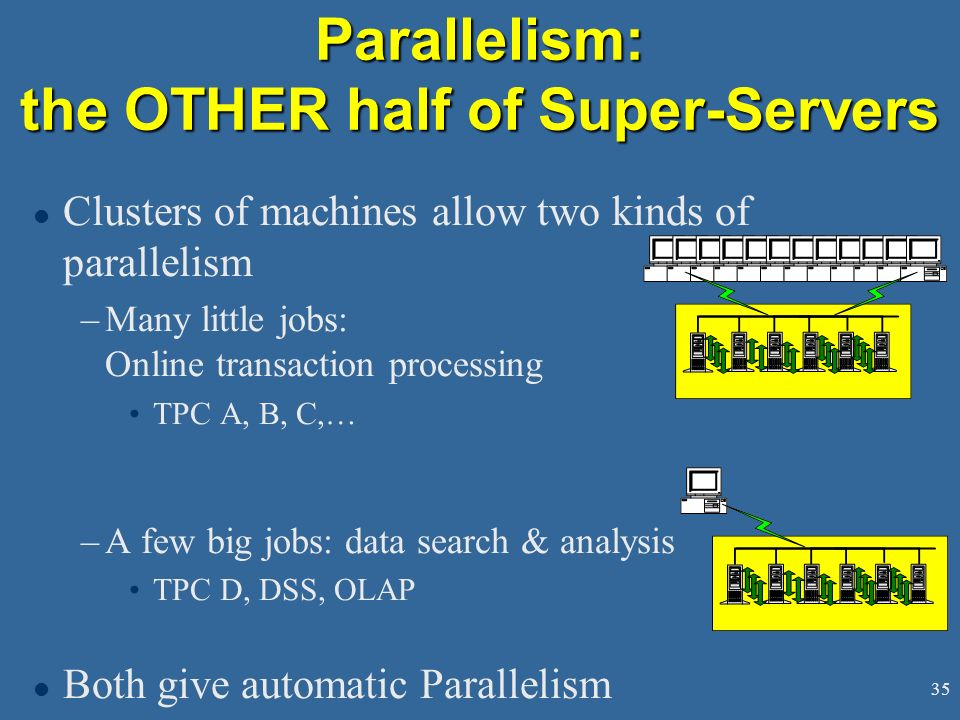 35 Parallelism: the OTHER half of Super-Servers l Clusters of machines allow two kinds of parallelism –Many little jobs: Online transaction processing TPC A, B, C,… –A few big jobs: data search & analysis TPC D, DSS, OLAP l Both give automatic Parallelism
