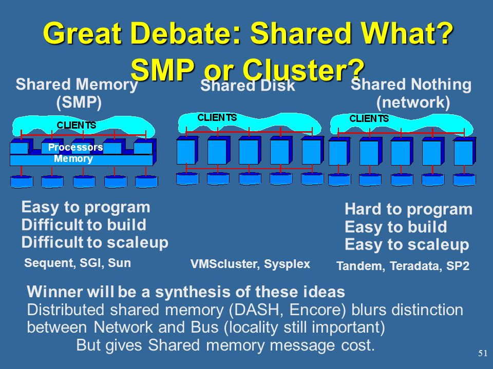 51 Great Debate : Shared What.SMP or Cluster.