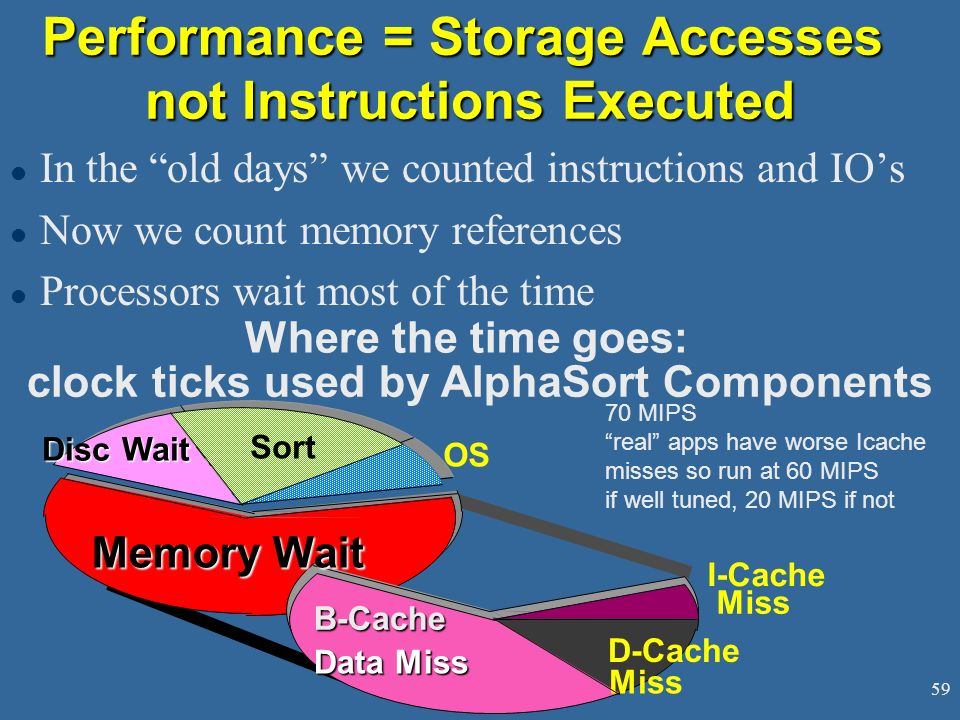 59 Performance = Storage Accesses not Instructions Executed l In the old days we counted instructions and IOs l Now we count memory references l Processors wait most of the time Where the time goes: clock ticks used by AlphaSort Components Sort Disc Wait Sort Disc Wait OS Memory Wait D-Cache Miss I-Cache Miss B-Cache Data Miss 70 MIPS real apps have worse Icache misses so run at 60 MIPS if well tuned, 20 MIPS if not