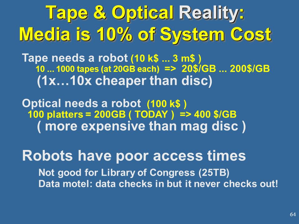 64 Tape & Optical Reality: Media is 10% of System Cost Tape needs a robot (10 k$...