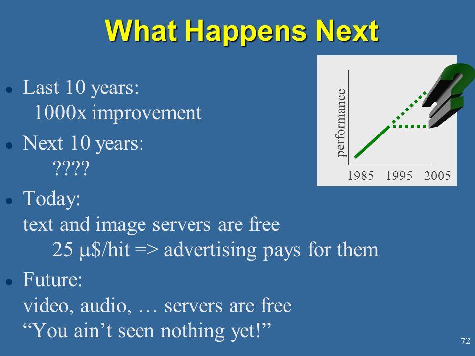 72 What Happens Next l Last 10 years: 1000x improvement l Next 10 years: ???.
