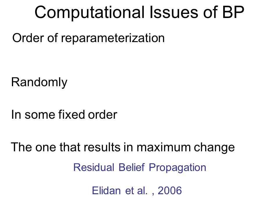 Computational Issues of BP Order of reparameterization Randomly Residual Belief Propagation In some fixed order The one that results in maximum change