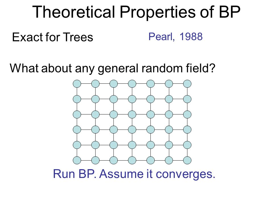 Theoretical Properties of BP Exact for Trees Pearl, 1988 What about any general random field? Run BP. Assume it converges.