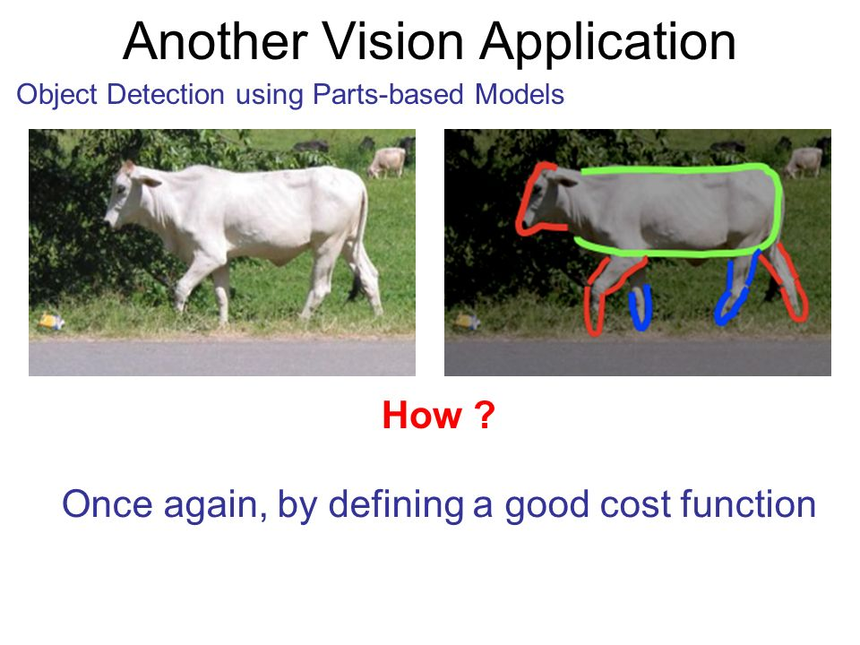 Another Vision Application Object Detection using Parts-based Models How ? Once again, by defining a good cost function