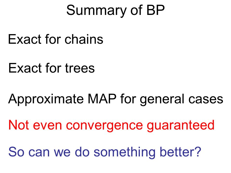 Summary of BP Exact for chains Exact for trees Approximate MAP for general cases Not even convergence guaranteed So can we do something better?
