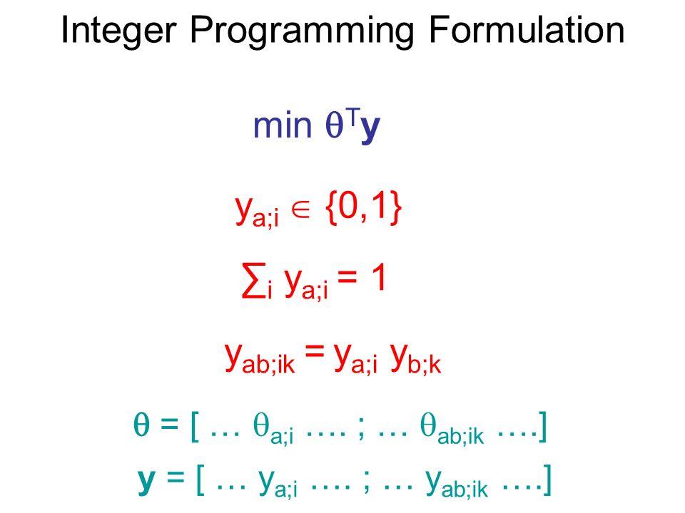 Integer Programming Formulation min T y y a;i {0,1} i y a;i = 1 y ab;ik = y a;i y b;k = [ … a;i …. ; … ab;ik ….] y = [ … y a;i …. ; … y ab;ik ….]