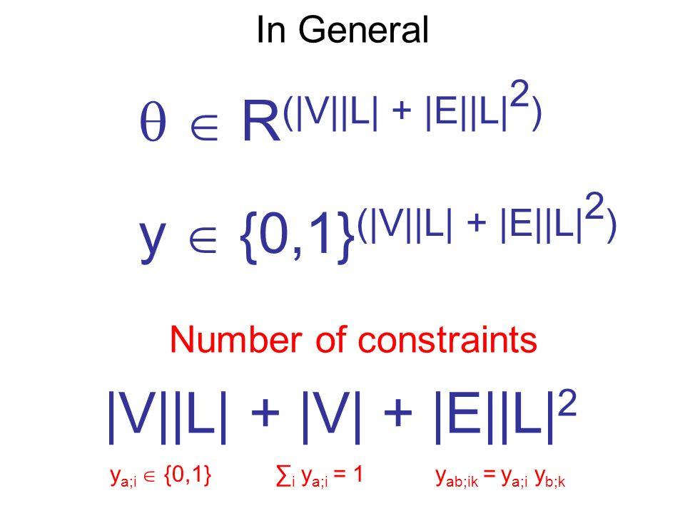 In General R (|V||L| + |E||L| 2 ) y {0,1} (|V||L| + |E||L| 2 ) Number of constraints |V||L| + |V| + |E||L| 2 y a;i {0,1} i y a;i = 1y ab;ik = y a;i y b;k