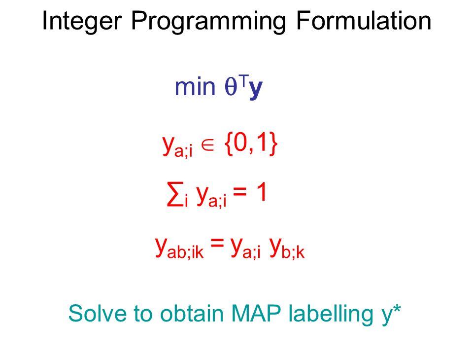 Integer Programming Formulation min T y y a;i {0,1} i y a;i = 1 y ab;ik = y a;i y b;k Solve to obtain MAP labelling y*