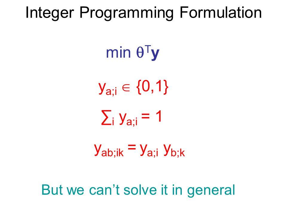 Integer Programming Formulation min T y y a;i {0,1} i y a;i = 1 y ab;ik = y a;i y b;k But we cant solve it in general