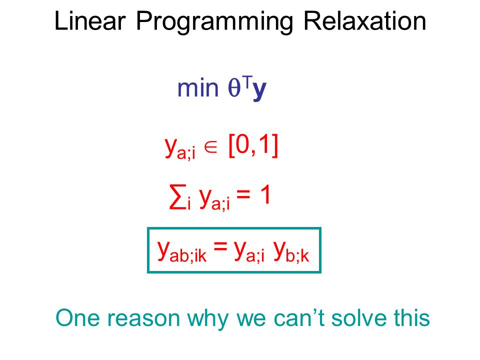 Linear Programming Relaxation min T y y a;i [0,1] i y a;i = 1 y ab;ik = y a;i y b;k One reason why we cant solve this