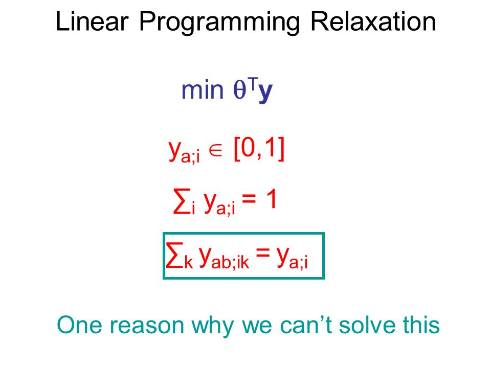 Linear Programming Relaxation min T y y a;i [0,1] i y a;i = 1 k y ab;ik = y a;i One reason why we cant solve this